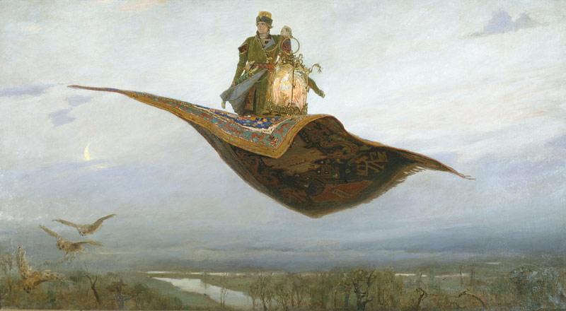 Краткое Описание Картины Аленушка Васнецова