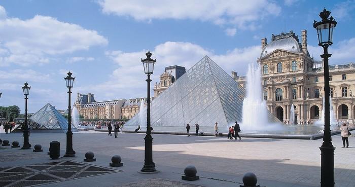Лучшие музеи